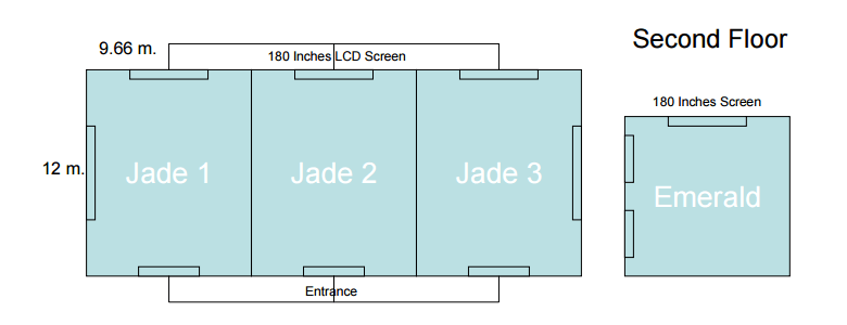 Meeting Room Layout & Capacity